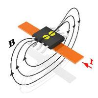 Capteur à effet Hall programmable, pour la détection de courant hautes performances